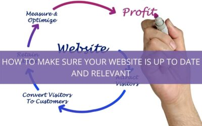 How To Make Sure Your Website is Up to Date and Relevant